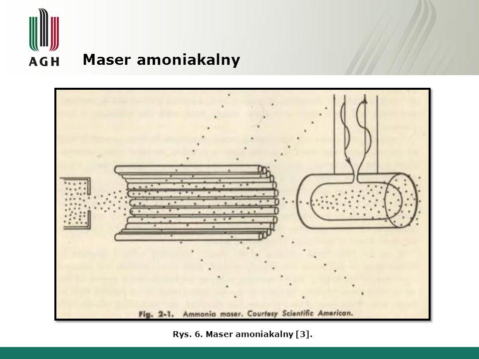 Maser amoniakalny Rys. 6. Maser amoniakalny [3].